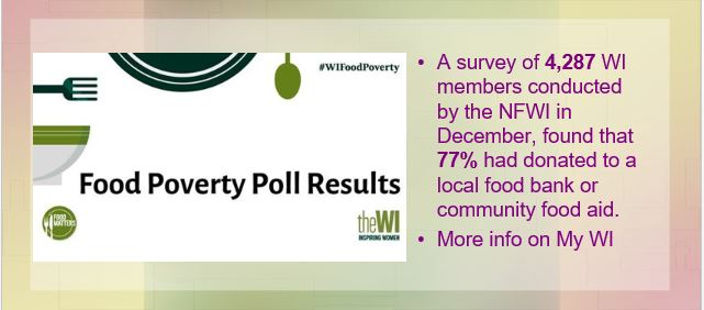 Food Poverty Results Slider